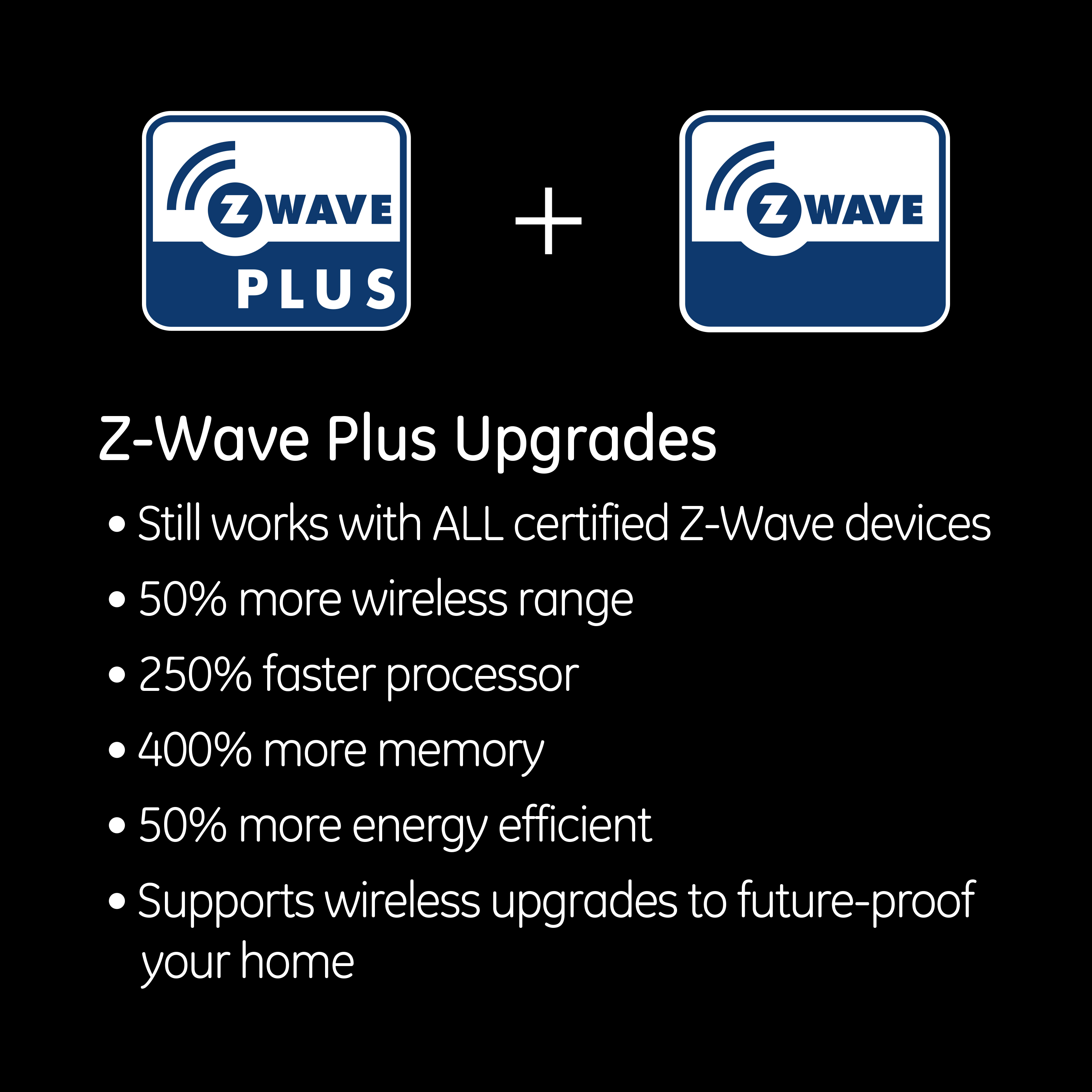 GE Z-Wave Plus In-Wall Smart Switch Toggle, White